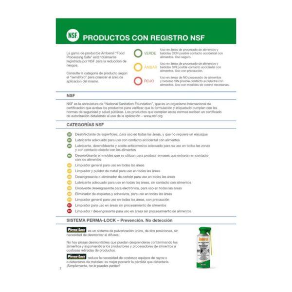 Alimentaria y bebidas codigos [700x700_WEB]
